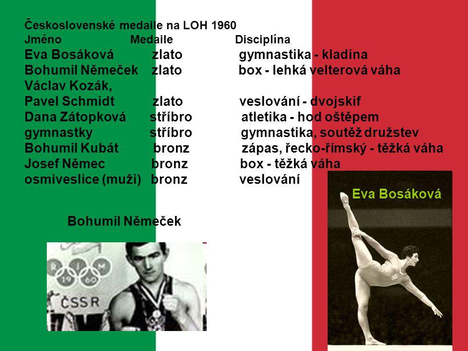 XX.zimní olympijské hry 20062006 italském Turíně.Bortiněd AmpezzoŘímě XX.
