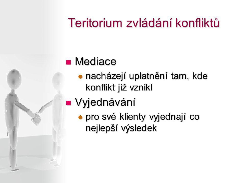 Teritorium zvládání konfliktů Mediace Mediace nacházejí uplatnění tam, kde konflikt již vznikl nacházejí uplatnění tam, kde konflikt již vznikl Vyjedn