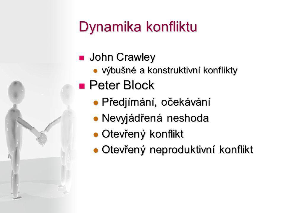 Dynamika konfliktu John Crawley John Crawley výbušné a konstruktivní konflikty výbušné a konstruktivní konflikty Peter Block Peter Block Předjímání, o