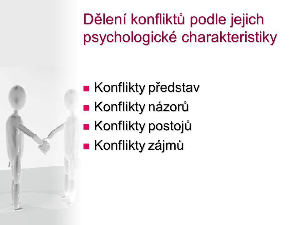 Dělení konfliktů podle jejich psychologické charakteristiky Konflikty představ Konflikty představ Konflikty názorů Konflikty názorů Konflikty postojů