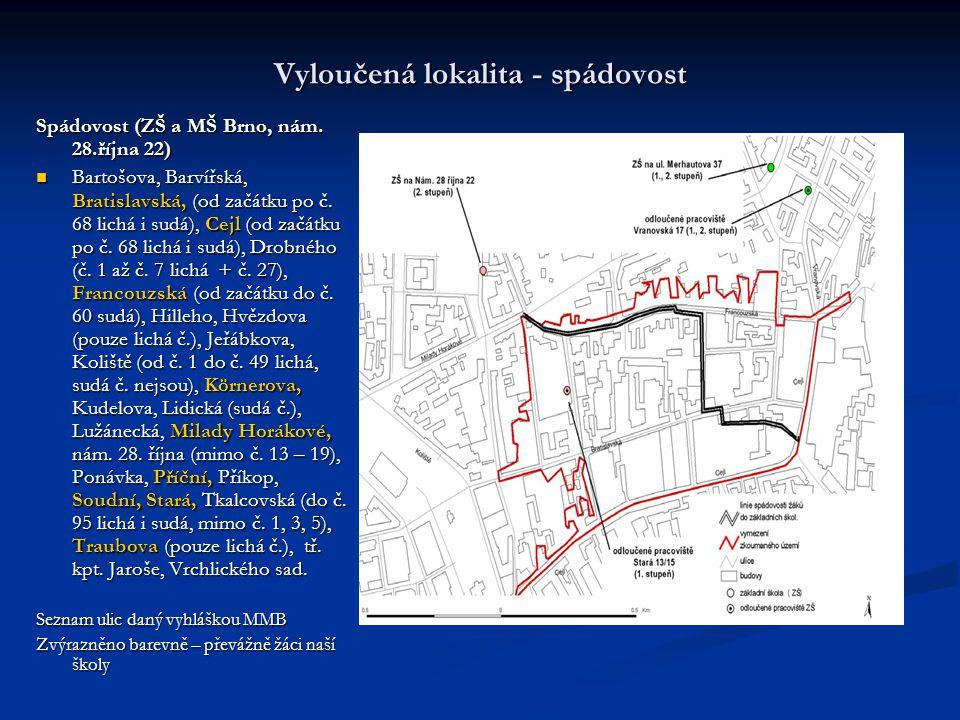 Vyloučená lokalita - spádovost Spádovost (ZŠ a MŠ Brno, nám. 28.října 22) Bartošova, Barvířská, Bratislavská, (od začátku po č. 68 lichá i sudá), Cejl