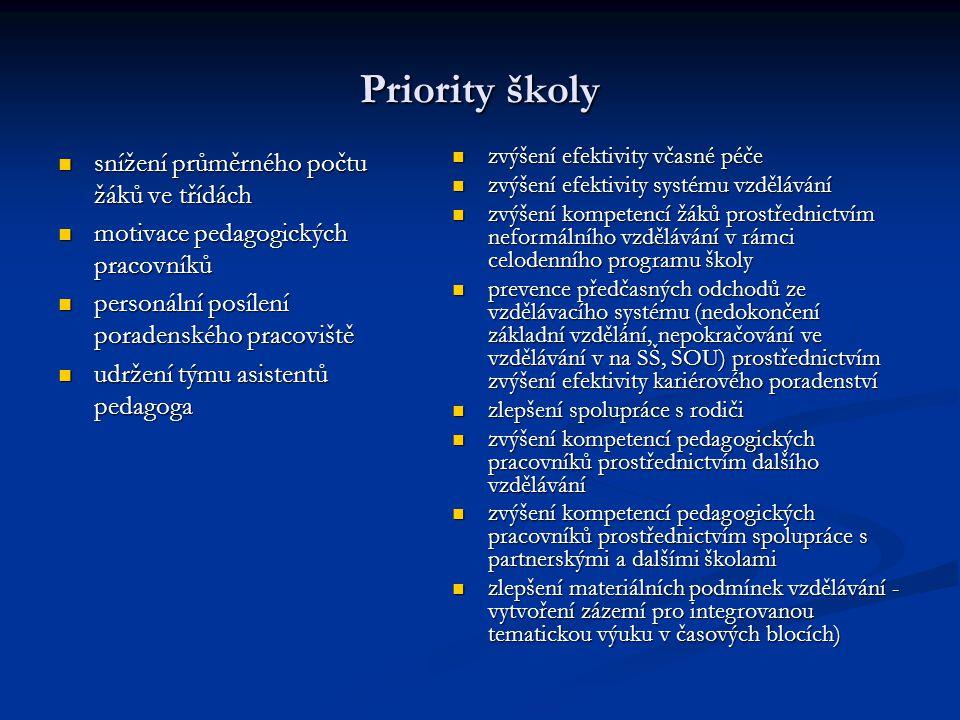 Priority školy snížení průměrného počtu žáků ve třídách snížení průměrného počtu žáků ve třídách motivace pedagogických pracovníků motivace pedagogick