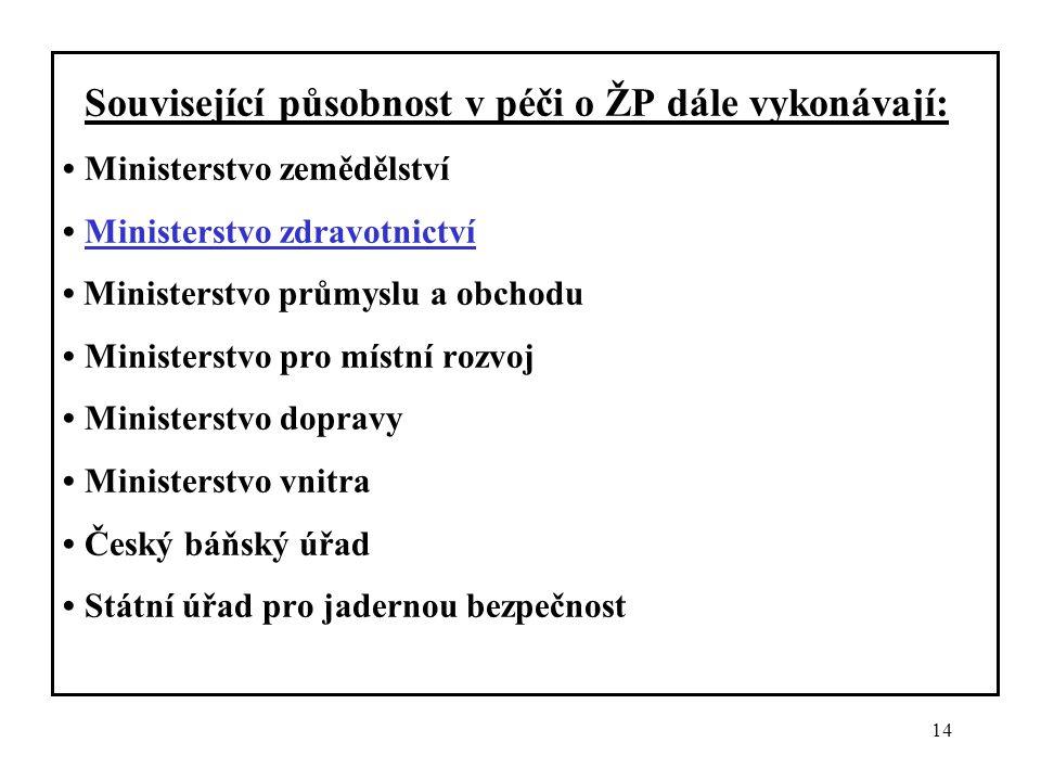 14 Související působnost v péči o ŽP dále vykonávají: Ministerstvo zemědělství Ministerstvo zdravotnictví Ministerstvo průmyslu a obchodu Ministerstvo
