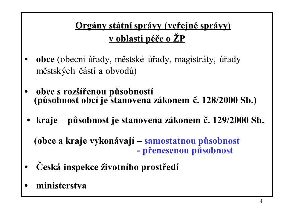 4 Orgány státní správy (veřejné správy) v oblasti péče o ŽP obce (obecní úřady, městské úřady, magistráty, úřady městských částí a obvodů) obce s rozš