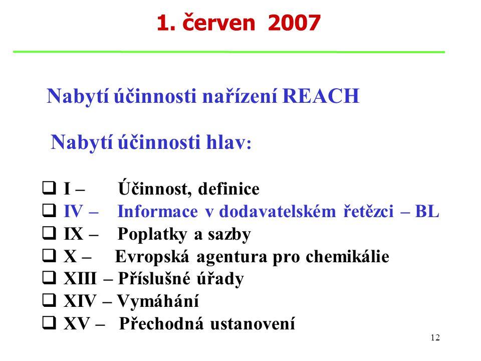 12 1. červen 2007 Nabytí účinnosti nařízení REACH Nabytí účinnosti hlav :  I – Účinnost, definice  IV – Informace v dodavatelském řetězci – BL  IX