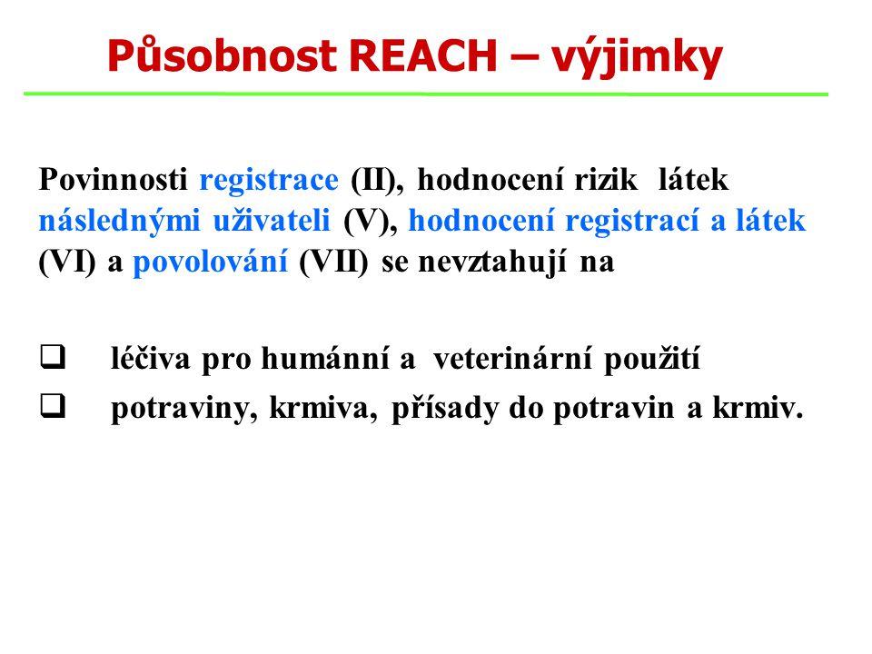 Působnost REACH – výjimky Povinnosti registrace (II), hodnocení rizik látek následnými uživateli (V), hodnocení registrací a látek (VI) a povolování (VII) se nevztahují na  léčiva pro humánní a veterinární použití  potraviny, krmiva, přísady do potravin a krmiv.