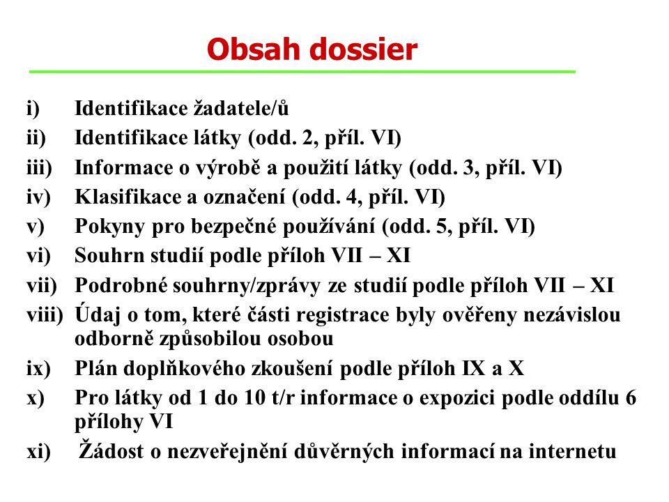 Obsah dossier i)Identifikace žadatele/ů ii)Identifikace látky (odd. 2, příl. VI) iii)Informace o výrobě a použití látky (odd. 3, příl. VI) iv)Klasifik