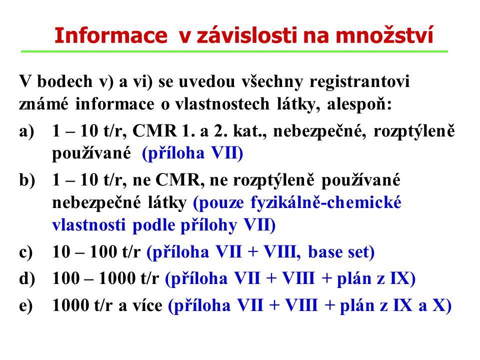 Informace v závislosti na množství V bodech v) a vi) se uvedou všechny registrantovi známé informace o vlastnostech látky, alespoň: a)1 – 10 t/r, CMR