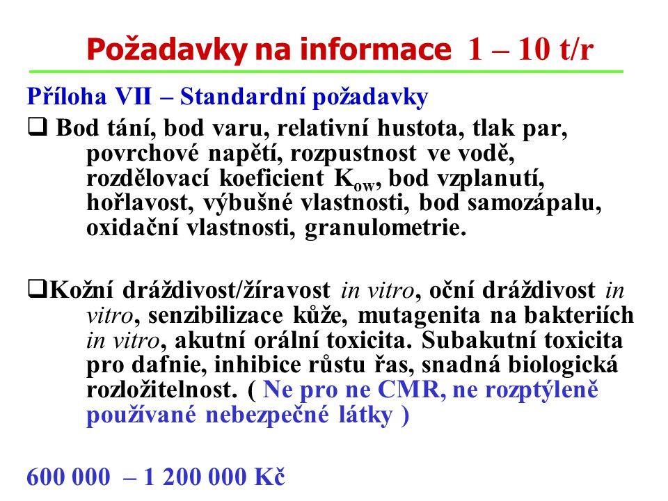 Požadavky na informace 1 – 10 t/r Příloha VII – Standardní požadavky  Bod tání, bod varu, relativní hustota, tlak par, povrchové napětí, rozpustnost