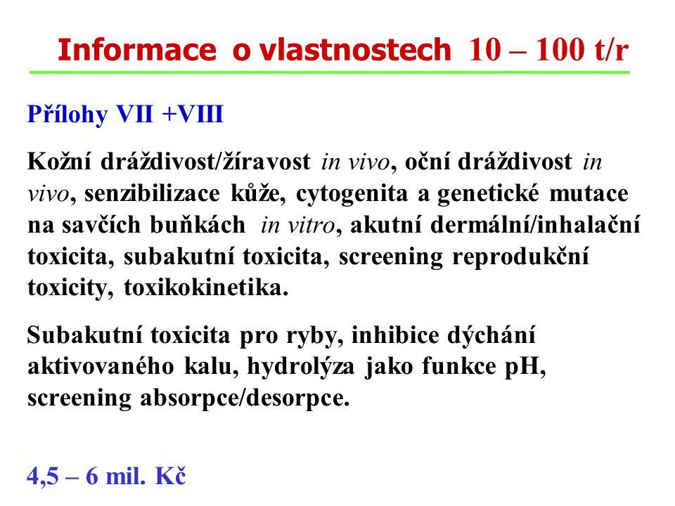 Informace o vlastnostech 10 – 100 t/r Přílohy VII +VIII Kožní dráždivost/žíravost in vivo, oční dráždivost in vivo, senzibilizace kůže, cytogenita a genetické mutace na savčích buňkách in vitro, akutní dermální/inhalační toxicita, subakutní toxicita, screening reprodukční toxicity, toxikokinetika.