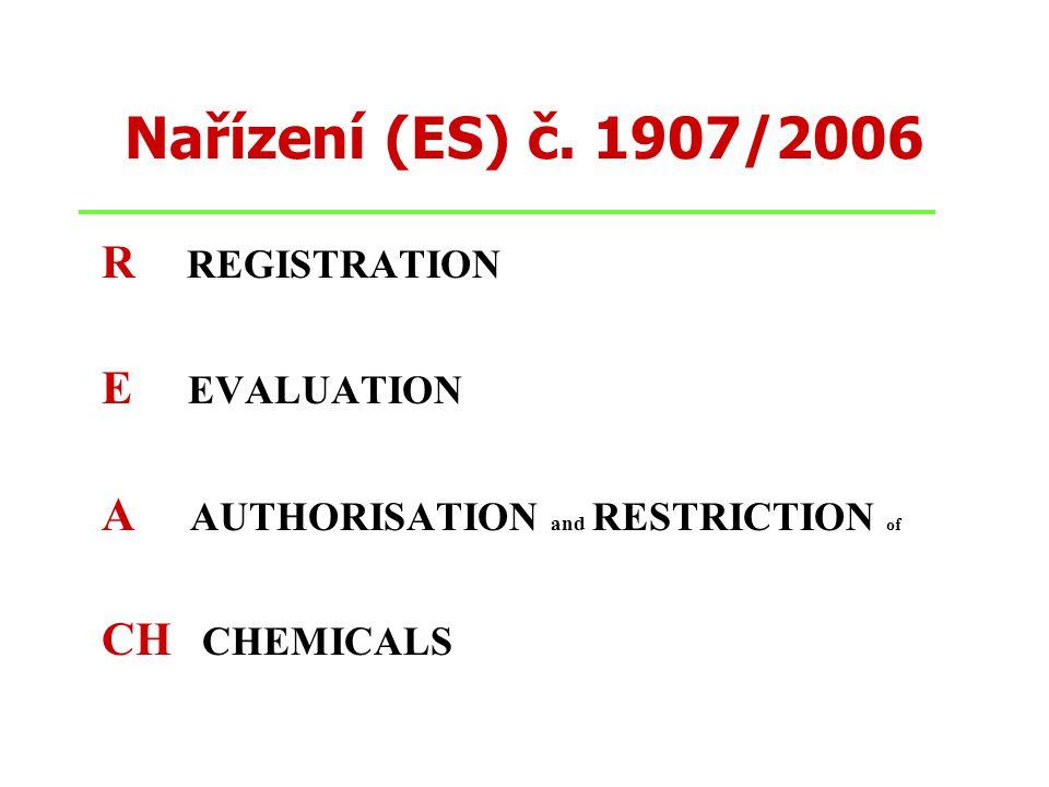 Působnost REACH - výjimky Na isolované meziprodukty se nevztahuje a)obecná povinnost registrace látek (MP se registrují podle zvláštních podmínek) b)povinnost povolování Na polymery se nevztahuje a)obecná povinnost registrace látek b)hodnocení registrací a látek
