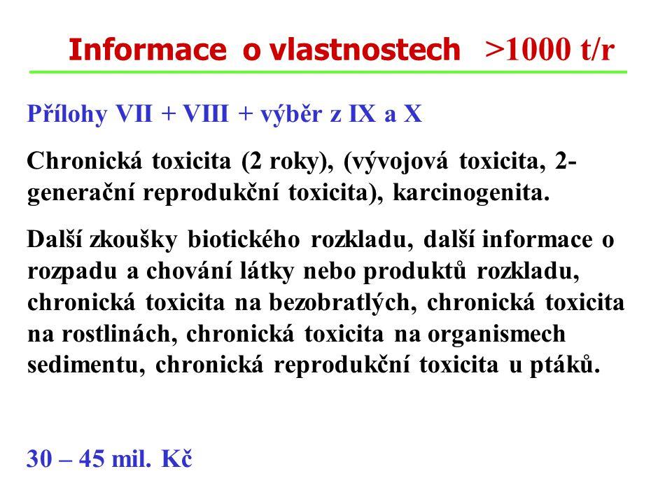 Informace o vlastnostech >1000 t/r Přílohy VII + VIII + výběr z IX a X Chronická toxicita (2 roky), (vývojová toxicita, 2- generační reprodukční toxic