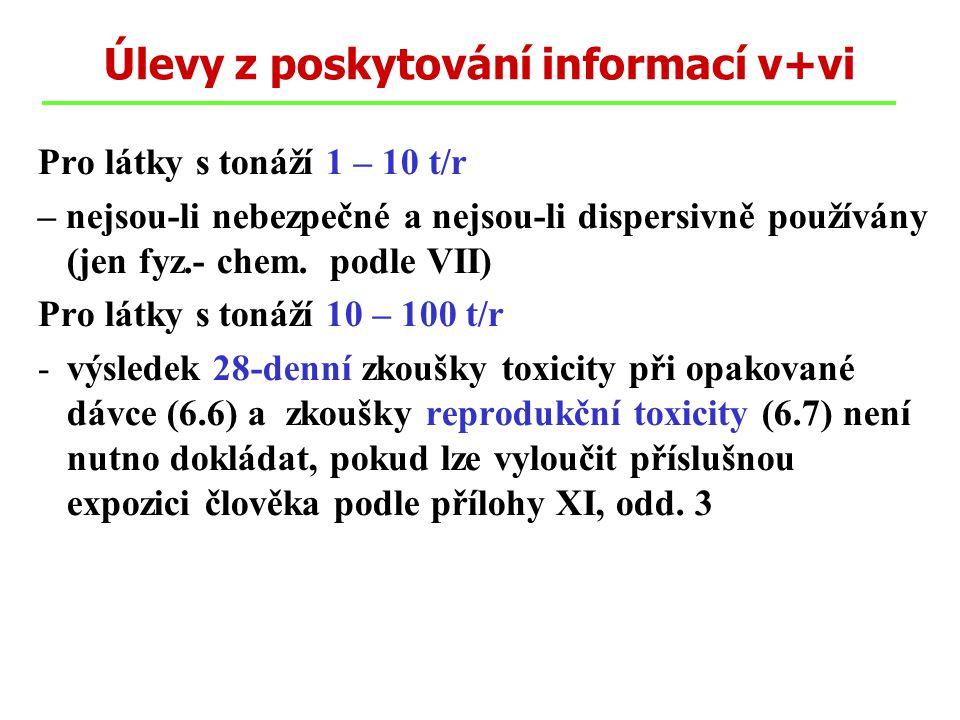 Úlevy z poskytování informací v+vi Pro látky s tonáží 1 – 10 t/r – nejsou-li nebezpečné a nejsou-li dispersivně používány (jen fyz.- chem. podle VII)