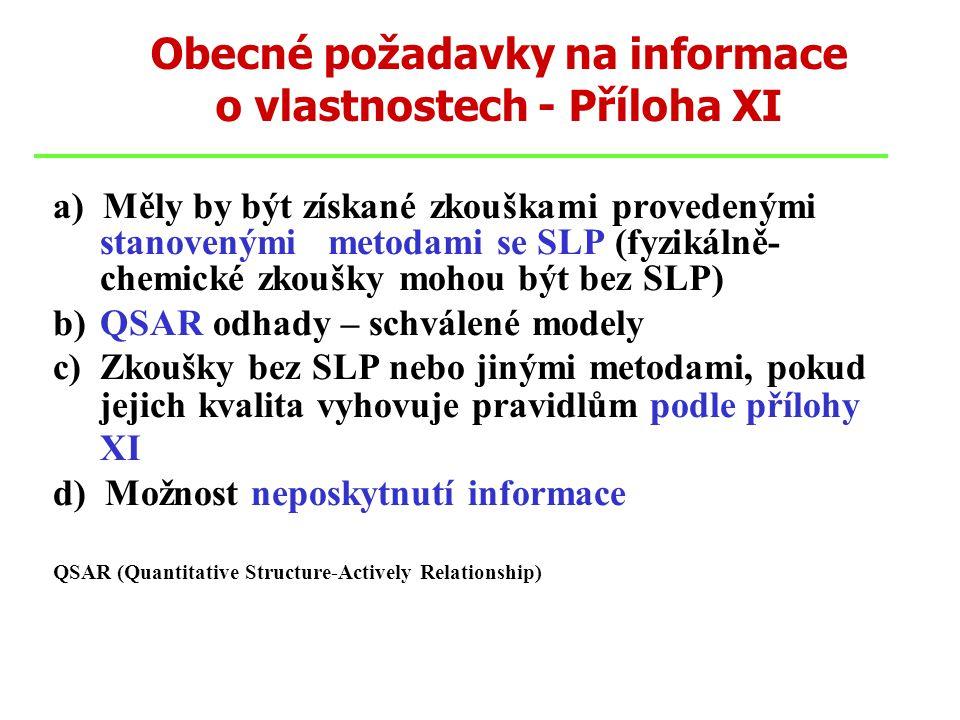 Obecné požadavky na informace o vlastnostech - Příloha XI a) Měly by být získané zkouškami provedenými stanovenými metodami se SLP (fyzikálně- chemické zkoušky mohou být bez SLP) b)QSAR odhady – schválené modely c)Zkoušky bez SLP nebo jinými metodami, pokud jejich kvalita vyhovuje pravidlům podle přílohy XI d) Možnost neposkytnutí informace QSAR (Quantitative Structure-Actively Relationship)