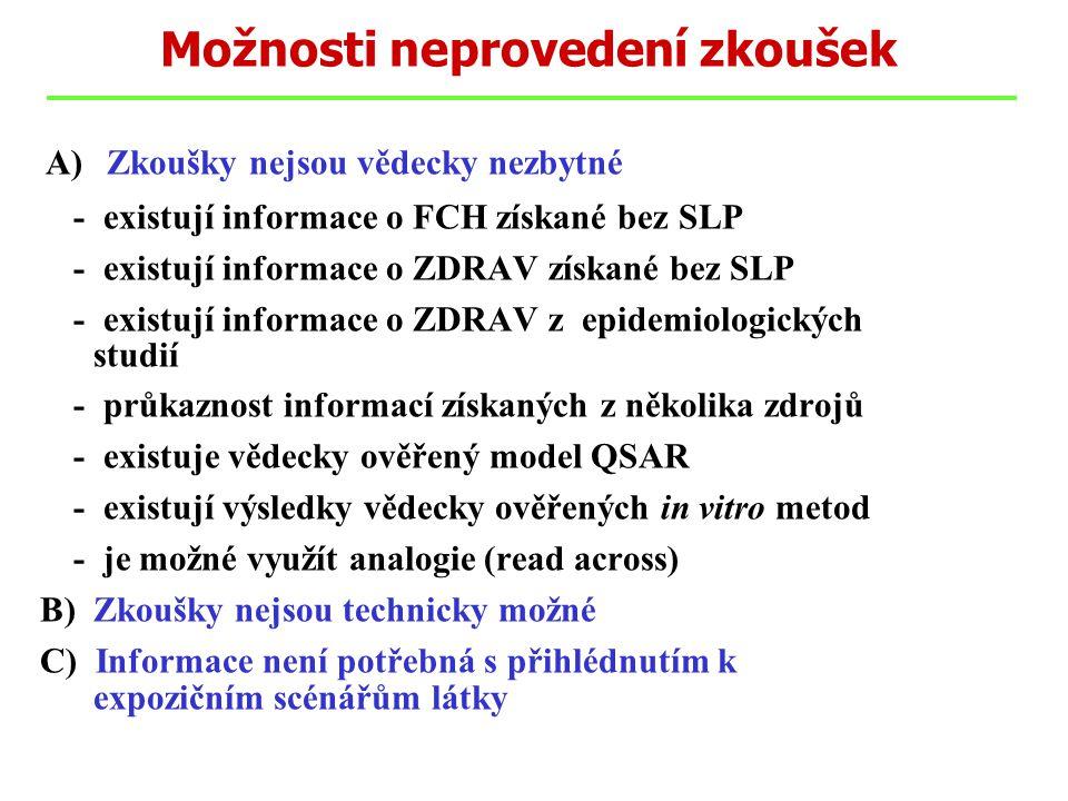 Možnosti neprovedení zkoušek A) Zkoušky nejsou vědecky nezbytné - existují informace o FCH získané bez SLP - existují informace o ZDRAV získané bez SL