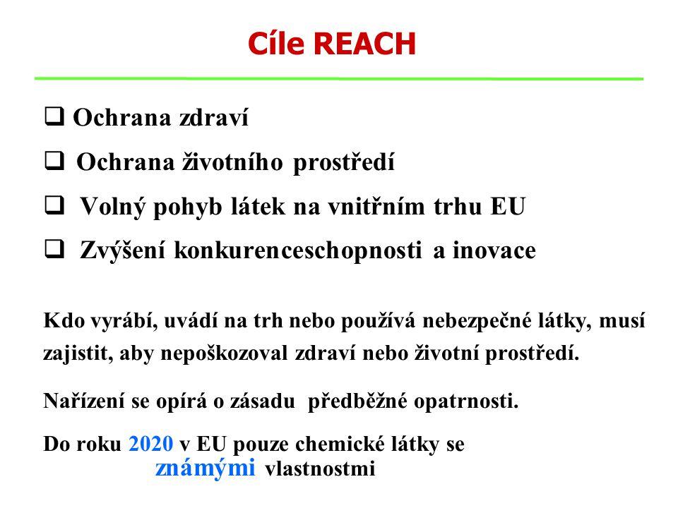 Cíle REACH  Ochrana zdraví  Ochrana životního prostředí  Volný pohyb látek na vnitřním trhu EU  Zvýšení konkurenceschopnosti a inovace Kdo vyrábí,