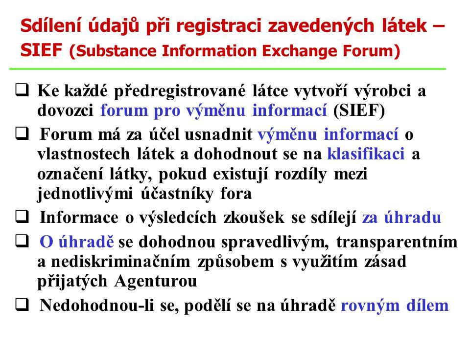 Sdílení údajů při registraci zavedených látek – SIEF (Substance Information Exchange Forum)  Ke každé předregistrované látce vytvoří výrobci a dovozci forum pro výměnu informací (SIEF)  Forum má za účel usnadnit výměnu informací o vlastnostech látek a dohodnout se na klasifikaci a označení látky, pokud existují rozdíly mezi jednotlivými účastníky fora  Informace o výsledcích zkoušek se sdílejí za úhradu  O úhradě se dohodnou spravedlivým, transparentním a nediskriminačním způsobem s využitím zásad přijatých Agenturou  Nedohodnou-li se, podělí se na úhradě rovným dílem