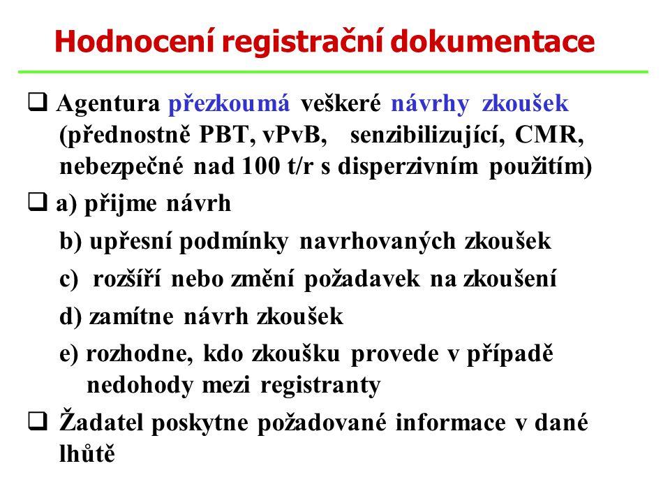  Agentura přezkoumá veškeré návrhy zkoušek (přednostně PBT, vPvB, senzibilizující, CMR, nebezpečné nad 100 t/r s disperzivním použitím)  a) přijme návrh b) upřesní podmínky navrhovaných zkoušek c) rozšíří nebo změní požadavek na zkoušení d) zamítne návrh zkoušek e) rozhodne, kdo zkoušku provede v případě nedohody mezi registranty  Žadatel poskytne požadované informace v dané lhůtě Hodnocení registrační dokumentace
