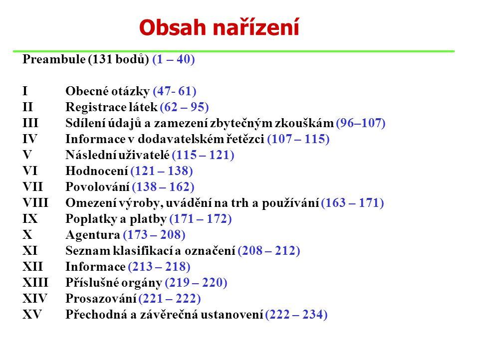 Obsah nařízení Preambule (131 bodů) (1 – 40) I Obecné otázky (47- 61) IIRegistrace látek (62 – 95) IIISdílení údajů a zamezení zbytečným zkouškám (96–107) IVInformace v dodavatelském řetězci (107 – 115) VNáslední uživatelé (115 – 121) VIHodnocení (121 – 138) VIIPovolování (138 – 162) VIIIOmezení výroby, uvádění na trh a používání (163 – 171) IXPoplatky a platby (171 – 172) XAgentura (173 – 208) XISeznam klasifikací a označení (208 – 212) XIIInformace (213 – 218) XIIIPříslušné orgány (219 – 220) XIVProsazování (221 – 222) XVPřechodná a závěrečná ustanovení (222 – 234)