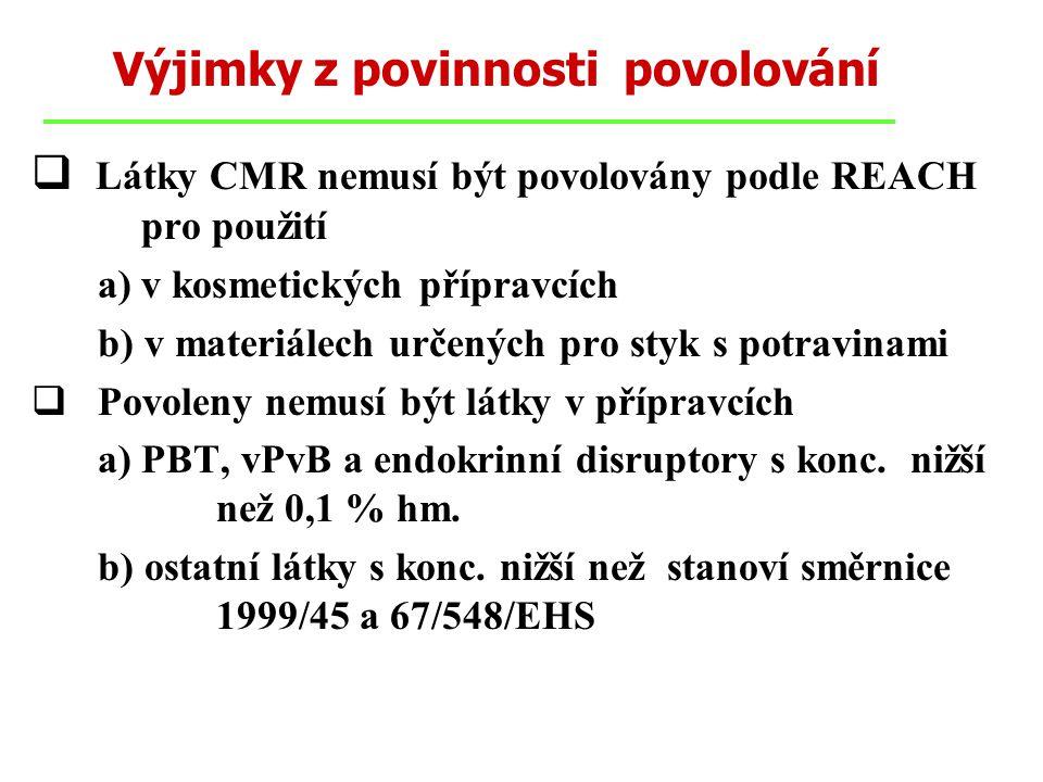 Výjimky z povinnosti povolování  Látky CMR nemusí být povolovány podle REACH pro použití a) v kosmetických přípravcích b) v materiálech určených pro styk s potravinami  Povoleny nemusí být látky v přípravcích a) PBT, vPvB a endokrinní disruptory s konc.