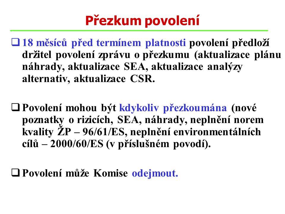 Přezkum povolení  18 měsíců před termínem platnosti povolení předloží držitel povolení zprávu o přezkumu (aktualizace plánu náhrady, aktualizace SEA,