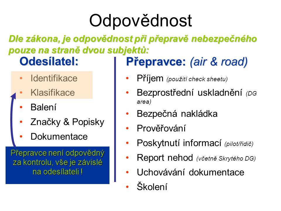 Odpovědnost Identifikace Klasifikace Balení Značky & Popisky Dokumentace Příjem (použití check sheetu) Bezprostřední uskladnění (DG area) Bezpečná nak