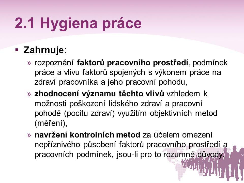 2.1 Hygiena práce  Zahrnuje: »rozpoznání faktorů pracovního prostředí, podmínek práce a vlivu faktorů spojených s výkonem práce na zdraví pracovníka