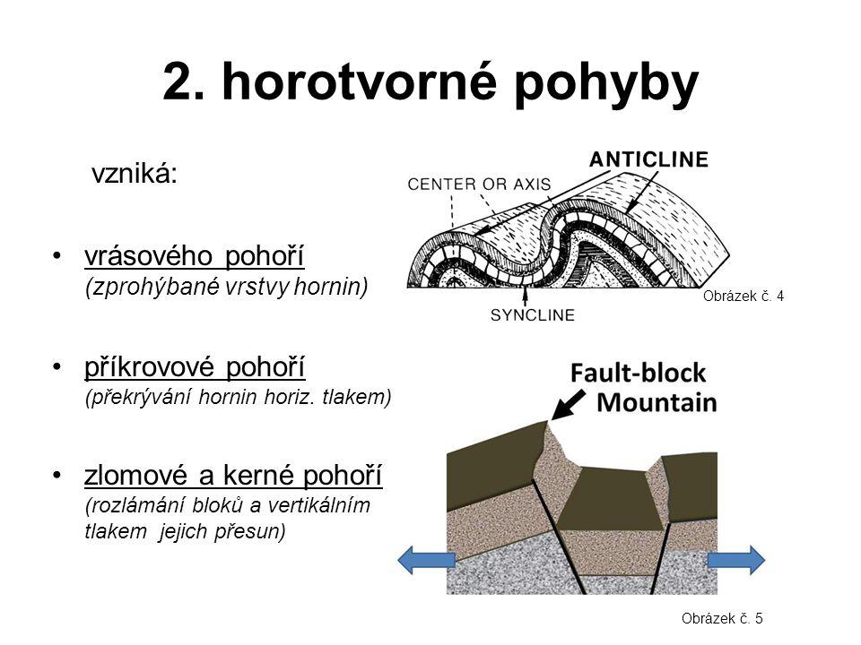 2. horotvorné pohyby vzniká: vrásového pohoří (zprohýbané vrstvy hornin) příkrovové pohoří (překrývání hornin horiz. tlakem) zlomové a kerné pohoří (r