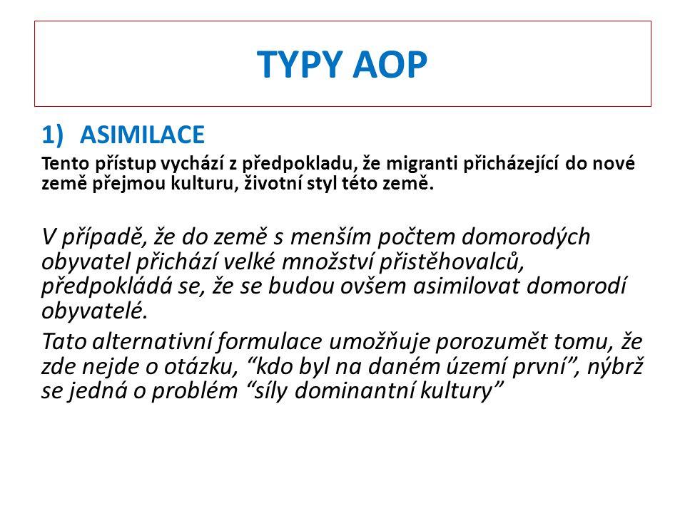 TYPY AOP 1)ASIMILACE Tento přístup vychází z předpokladu, že migranti přicházející do nové země přejmou kulturu, životní styl této země. V případě, že