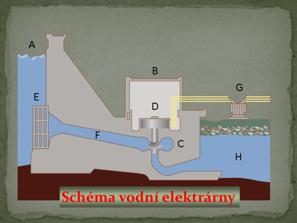 větrná elektrárna http://www.youtube.com/watch?v=cRWHr2ek_BQ&feature=related