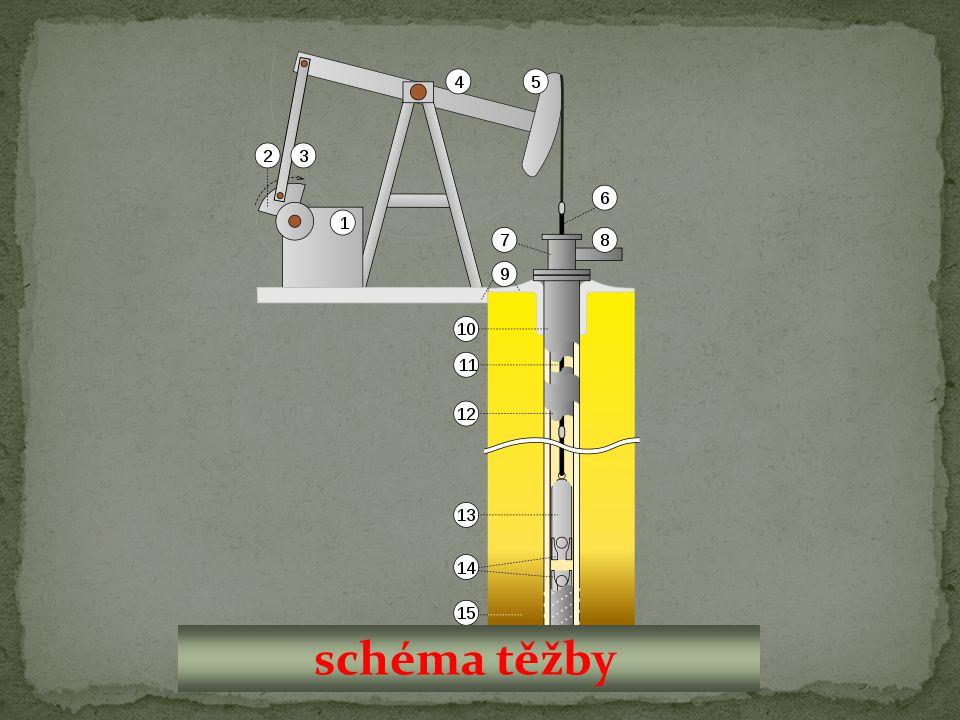 těžební pumpa http://www.youtube.com/watch?v=KJ2Fn-hdESs