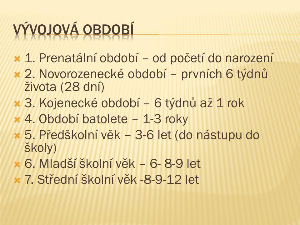  7.Starší školní věk – pubescence – 11-12-15 let  8.