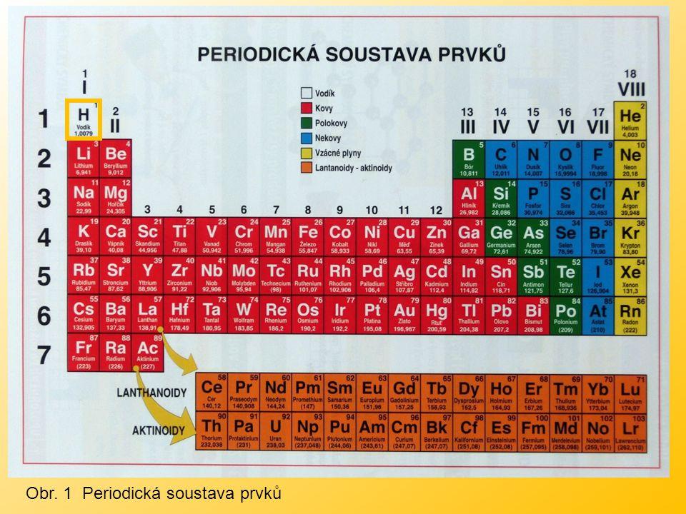 Výskyt vodíku nejrozšířenější prvek ve vesmíru, 90% všech prvků třetí nejrozšířenější prvek na Zemi volný (nepatrné množství) – sopečné plyny, zemní plyn, atmosféry hvězd vázaný ve sloučeninách (v H 2 O, v mnoha anorganických sloučeninách a téměř ve všech organických sloučeninách)  biogenní prvek