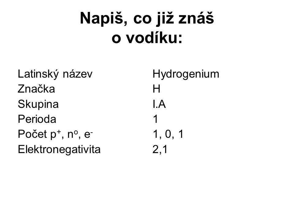 Napiš, co již znáš o vodíku: Latinský název Značka Skupina Perioda Počet p +, n o, e - Elektronegativita Hydrogenium H I.A 1 1, 0, 1 2,1