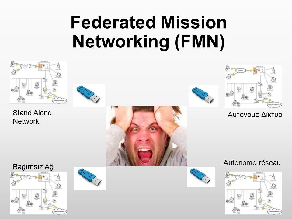 Federated Mission Networking (FMN) Stand Alone Network Bağımsız Ağ Autonome réseau Αυτόνομο Δίκτυο