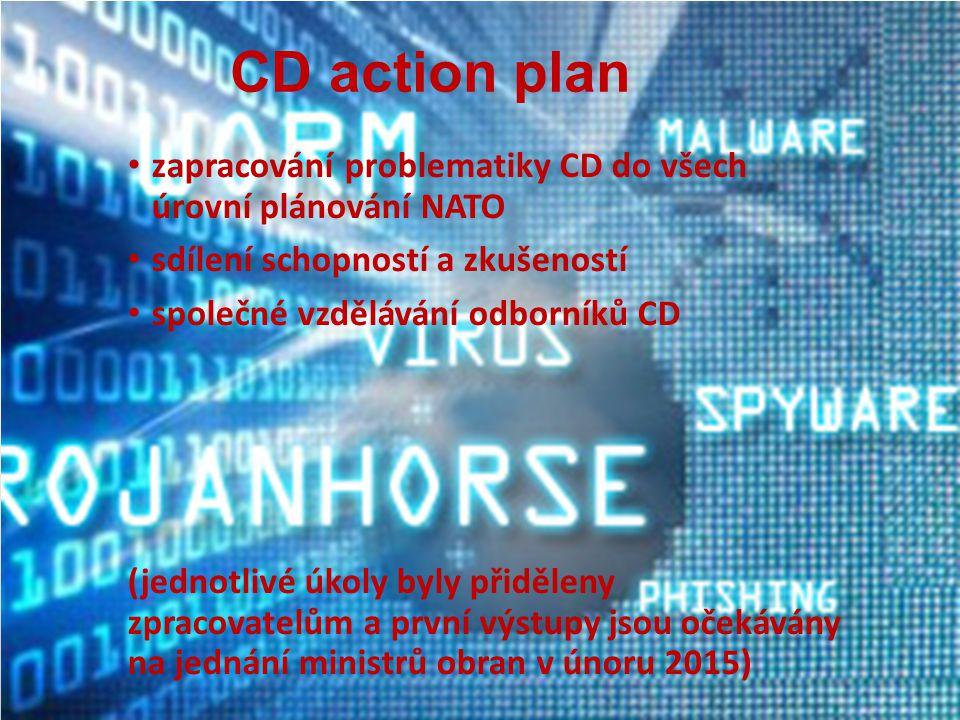 CD action plan zapracování problematiky CD do všech úrovní plánování NATO sdílení schopností a zkušeností společné vzdělávání odborníků CD (jednotlivé
