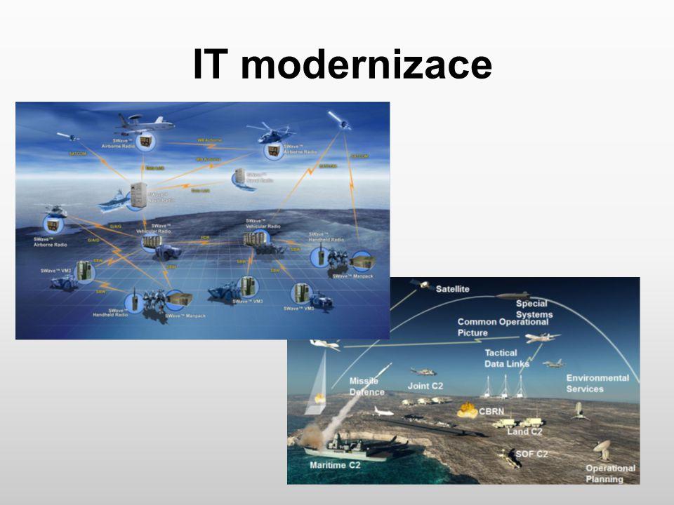 IT modernizace
