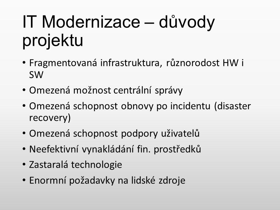 IT Modernizace – důvody projektu Fragmentovaná infrastruktura, různorodost HW i SW Omezená možnost centrální správy Omezená schopnost obnovy po incide