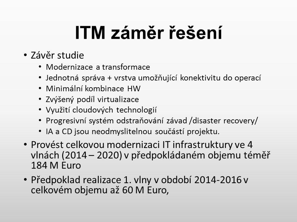 ITM záměr řešení Závěr studie Modernizace a transformace Jednotná správa + vrstva umožňující konektivitu do operací Minimální kombinace HW Zvýšený pod
