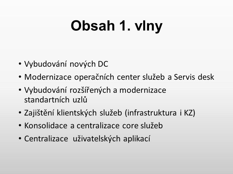Obsah 1. vlny Vybudování nových DC Modernizace operačních center služeb a Servis desk Vybudování rozšířených a modernizace standartních uzlů Zajištění