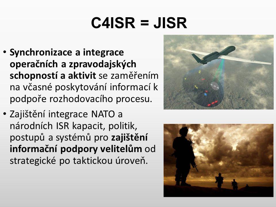 C4ISR = JISR Synchronizace a integrace operačních a zpravodajských schopností a aktivit se zaměřením na včasné poskytování informací k podpoře rozhodo
