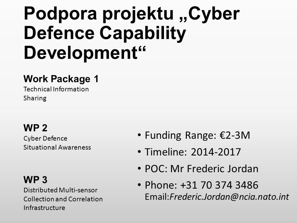 "Podpora projektu ""Cyber Defence Capability Development"" Funding Range: €2-3M Timeline: 2014-2017 POC: Mr Frederic Jordan Phone: +31 70 374 3486 Email:"