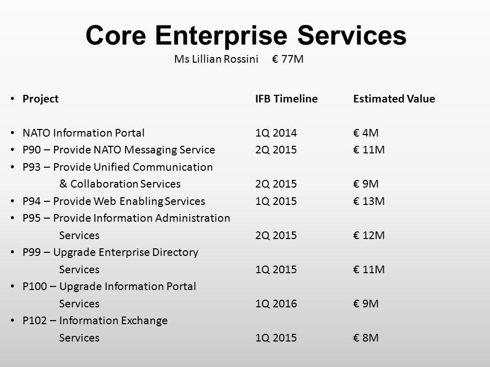 Core Enterprise Services Project IFB Timeline Estimated Value NATO Information Portal 1Q 2014 € 4M P90 – Provide NATO Messaging Service 2Q 2015 € 11M