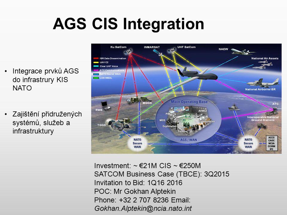 AGS CIS Integration Integrace prvků AGS do infrastrury KIS NATO Zajištění přidružených systémů, služeb a infrastruktury Investment: ~ €21M CIS ~ €250M