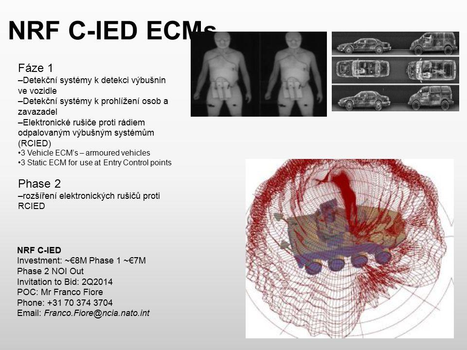 NRF C-IED ECMs Fáze 1 –Detekční systémy k detekci výbušnin ve vozidle –Detekční systémy k prohlížení osob a zavazadel –Elektronické rušiče proti rádie