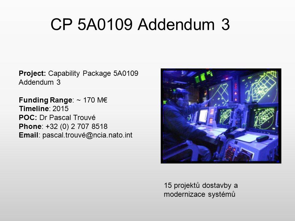 CP 5A0109 Addendum 3 Project: Capability Package 5A0109 Addendum 3 Funding Range: ~ 170 M€ Timeline: 2015 POC: Dr Pascal Trouvé Phone: +32 (0) 2 707 8