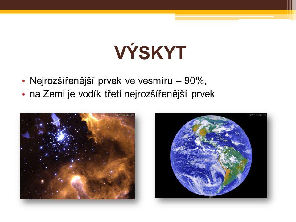 VÝSKYT Nejrozšířenější prvek ve vesmíru – 90%, na Zemi je vodík třetí nejrozšířenější prvek