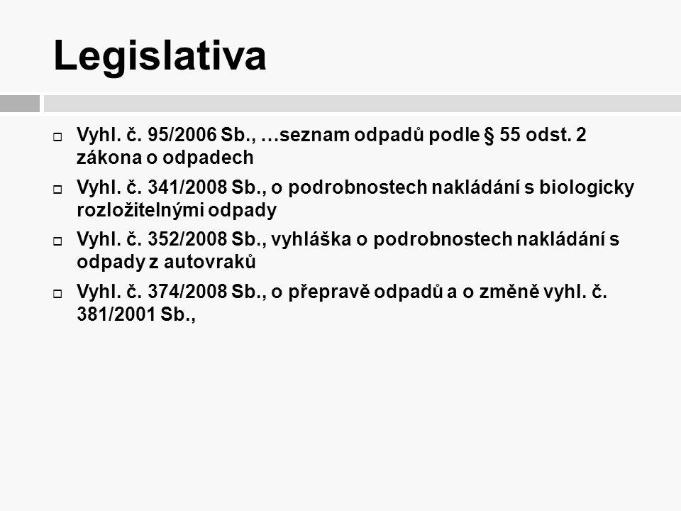 Legislativa  Vyhl. č. 95/2006 Sb., …seznam odpadů podle § 55 odst. 2 zákona o odpadech  Vyhl. č. 341/2008 Sb., o podrobnostech nakládání s biologick