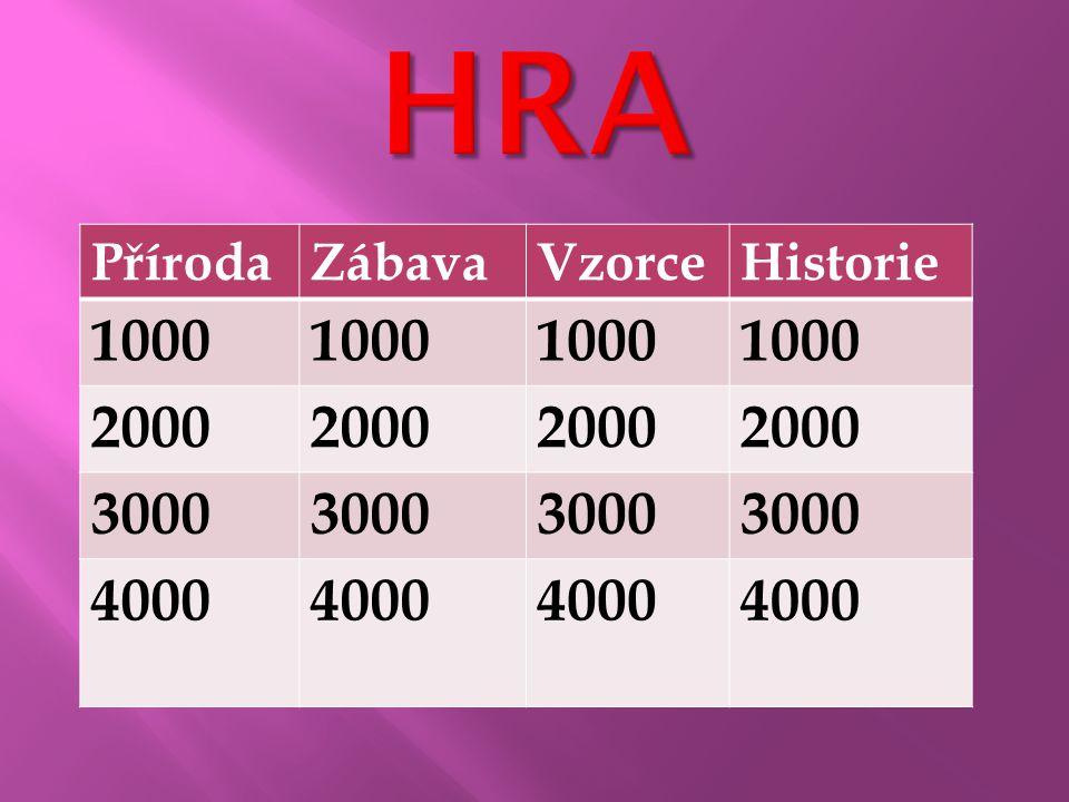 PřírodaZábavaVzorceHistorie 1000 2000 3000 4000