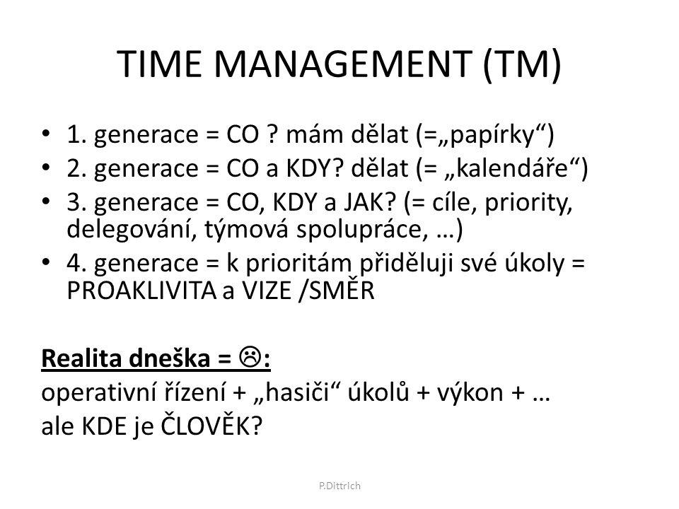 "TIME MANAGEMENT (TM) 1. generace = CO ? mám dělat (=""papírky"") 2. generace = CO a KDY? dělat (= ""kalendáře"") 3. generace = CO, KDY a JAK? (= cíle, pri"